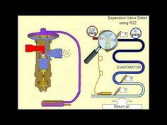 SZENT ISTV N UNIVERSITY Solar energy utilization in air